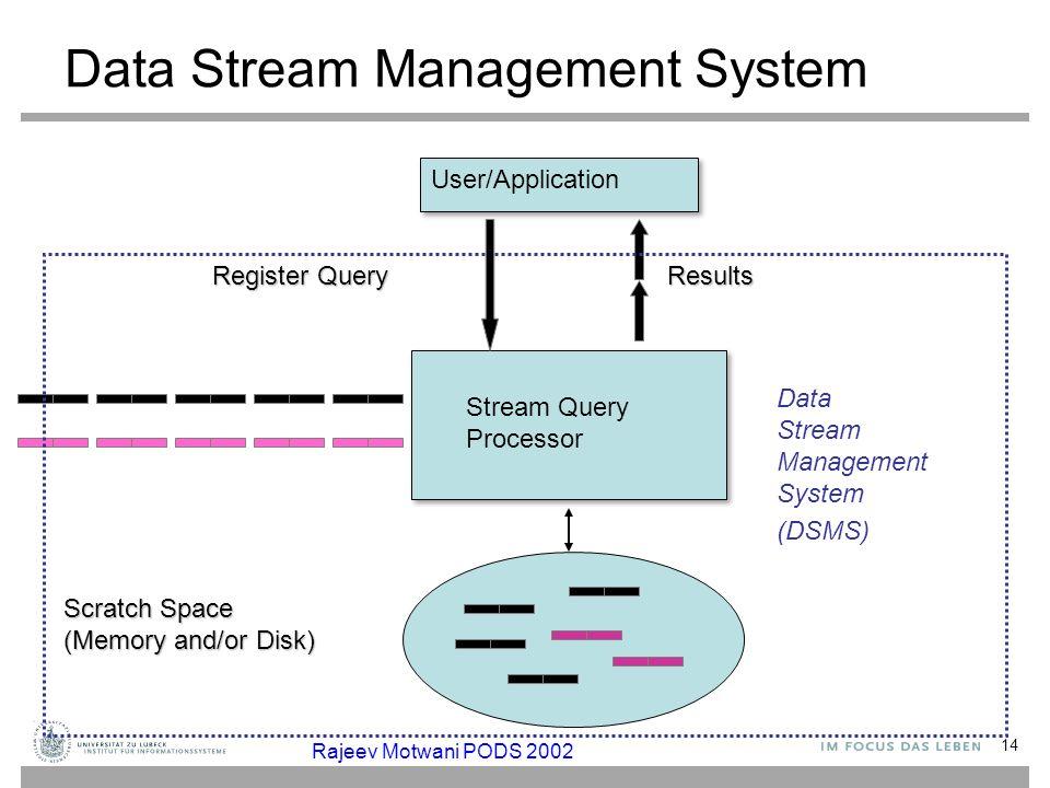 Data Stream Management System