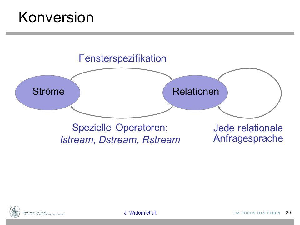 Konversion Fensterspezifikation Jede relationale Anfragesprache Ströme