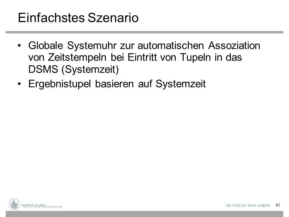 Einfachstes Szenario Globale Systemuhr zur automatischen Assoziation von Zeitstempeln bei Eintritt von Tupeln in das DSMS (Systemzeit)
