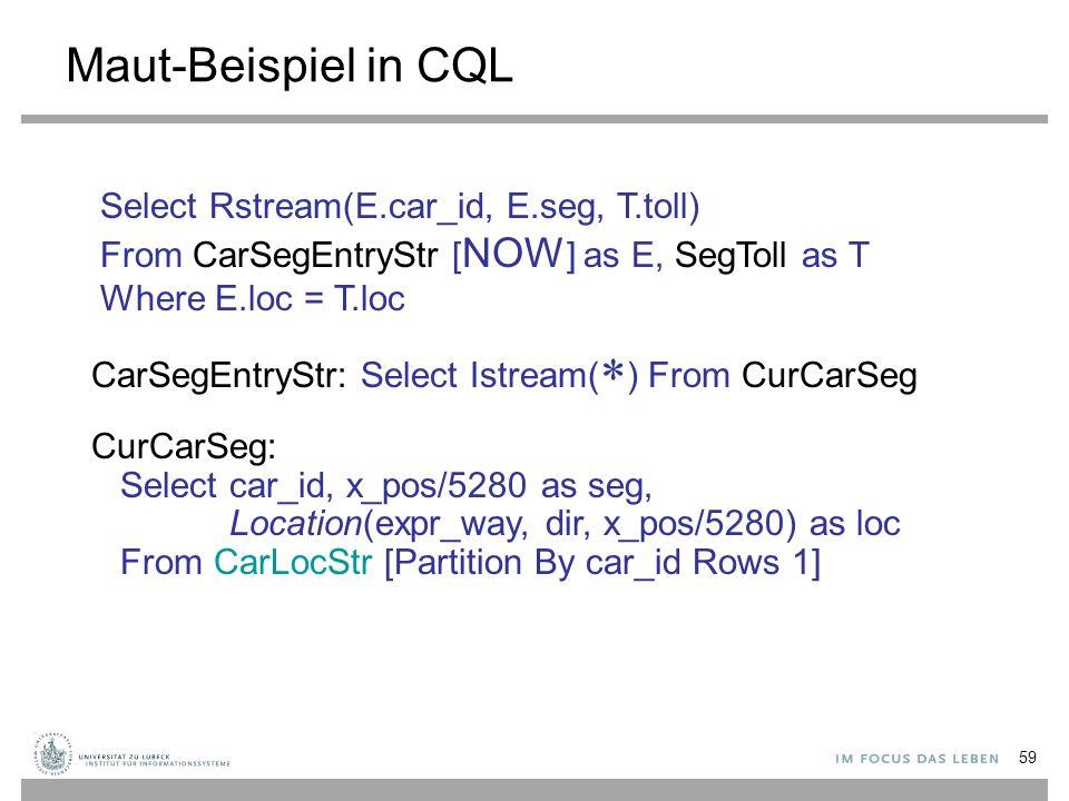 Maut-Beispiel in CQL Select Rstream(E.car_id, E.seg, T.toll)