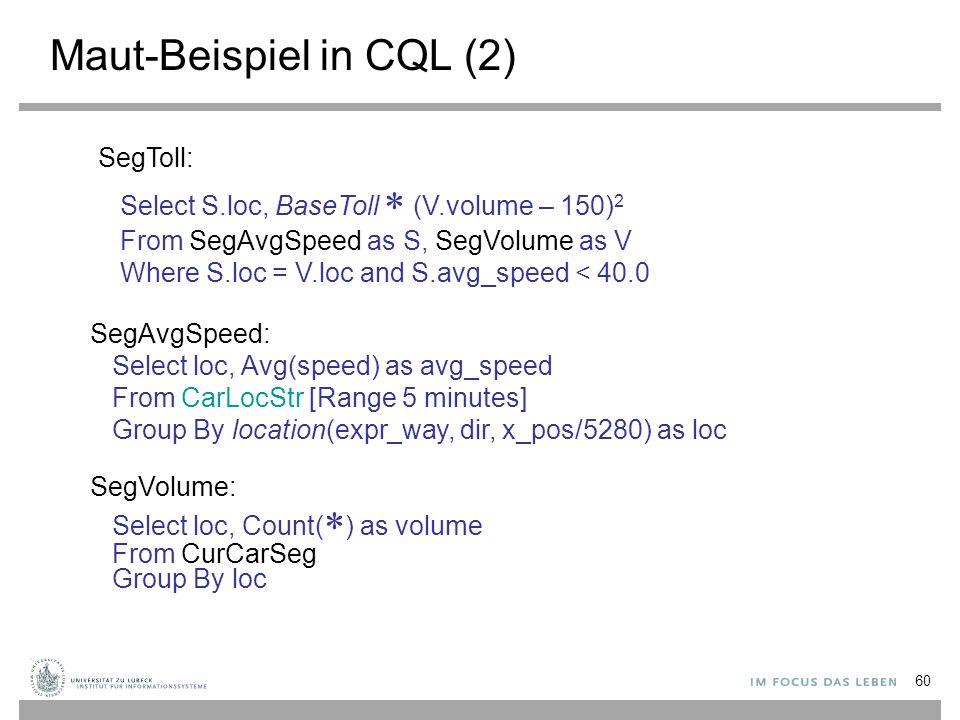 Maut-Beispiel in CQL (2)