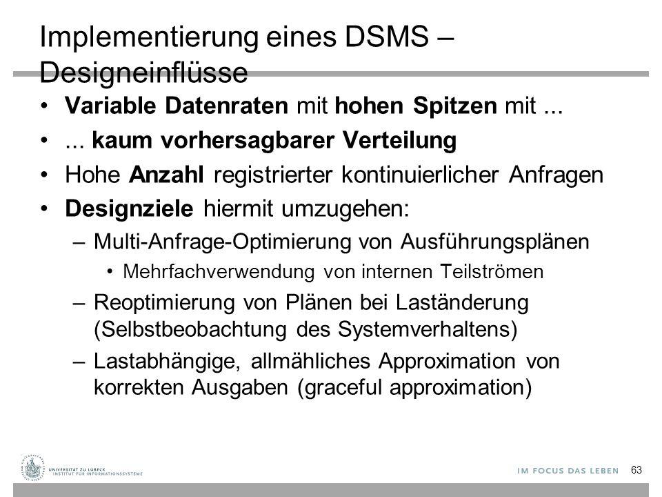 Implementierung eines DSMS – Designeinflüsse