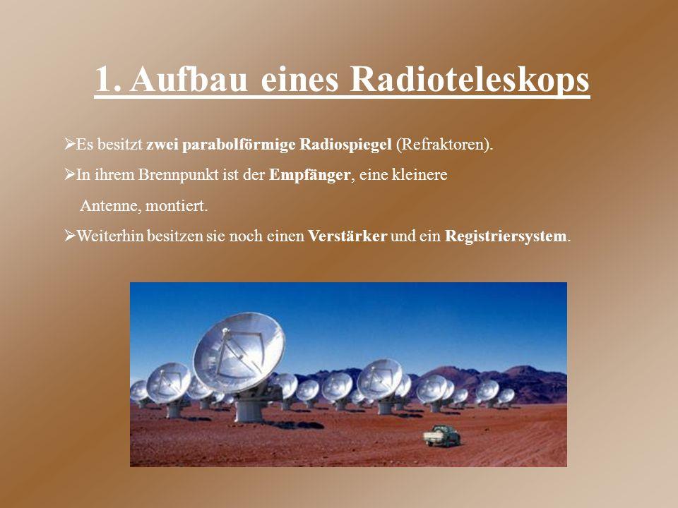 1. Aufbau eines Radioteleskops
