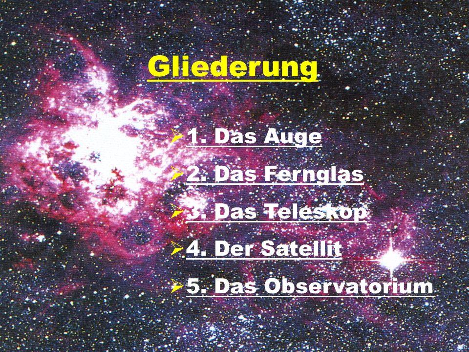 Gliederung 1. Das Auge 2. Das Fernglas 3. Das Teleskop 4. Der Satellit