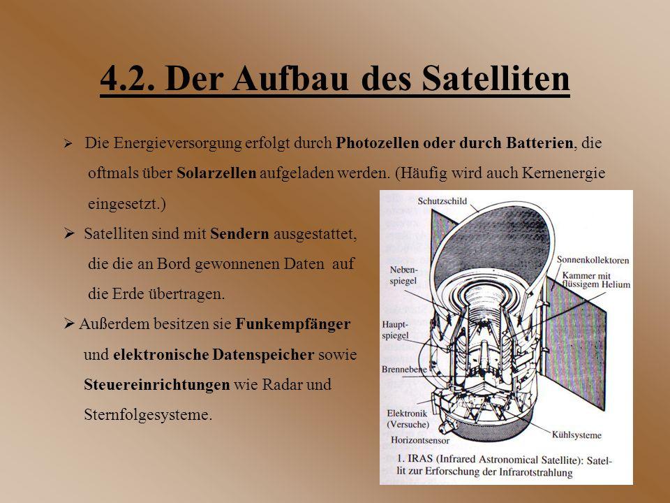 4.2. Der Aufbau des Satelliten