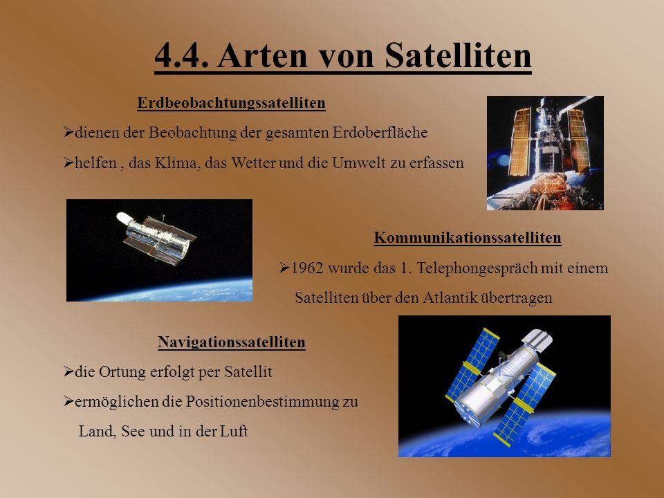 Kommunikationssatelliten