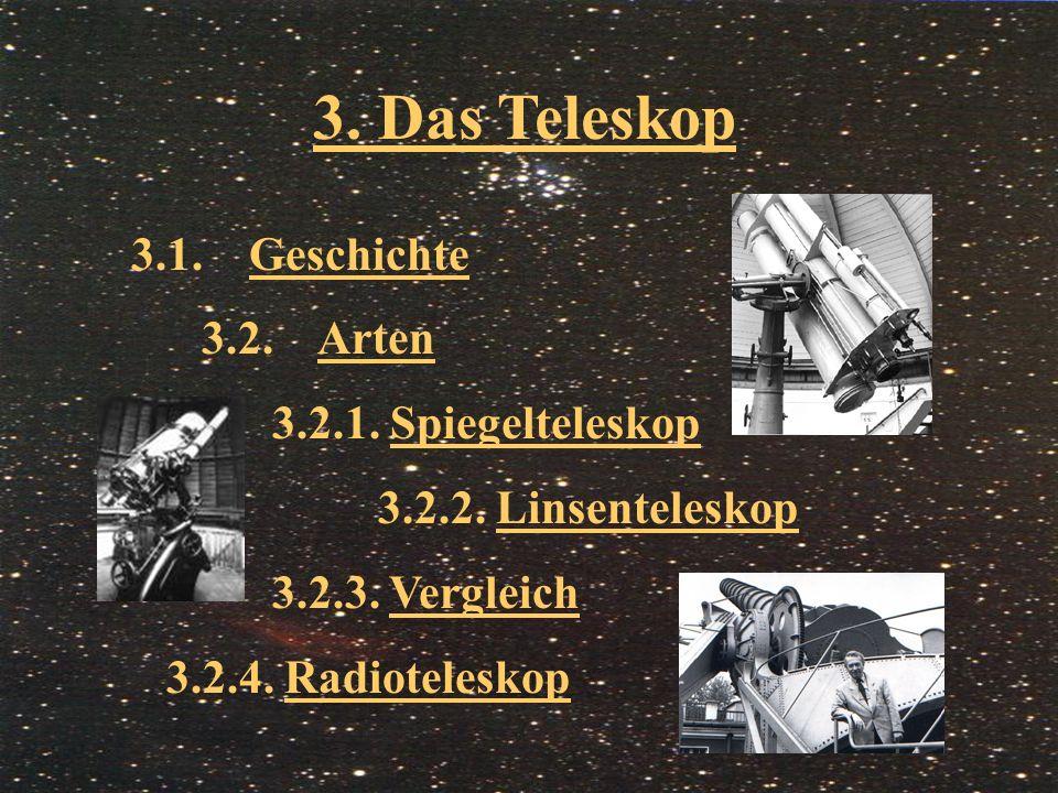3. Das Teleskop 3.1. Geschichte 3.2. Arten 3.2.1. Spiegelteleskop