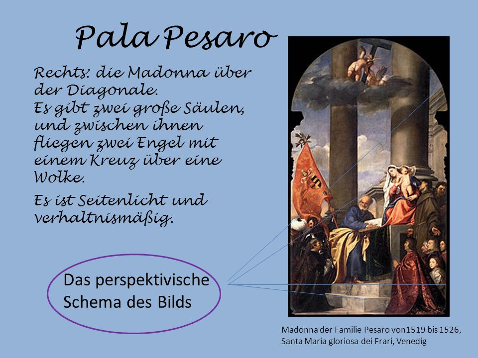 Pala Pesaro Das perspektivische Schema des Bilds