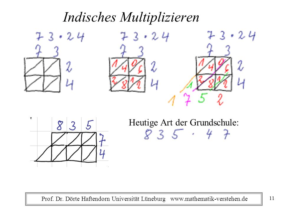 Indisches Multiplizieren