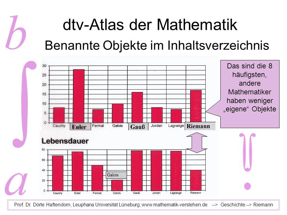 dtv-Atlas der Mathematik