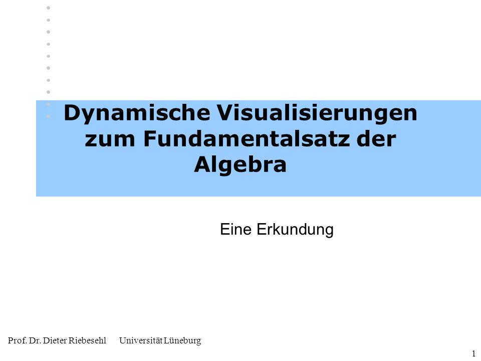 Dynamische Visualisierungen zum Fundamentalsatz der Algebra