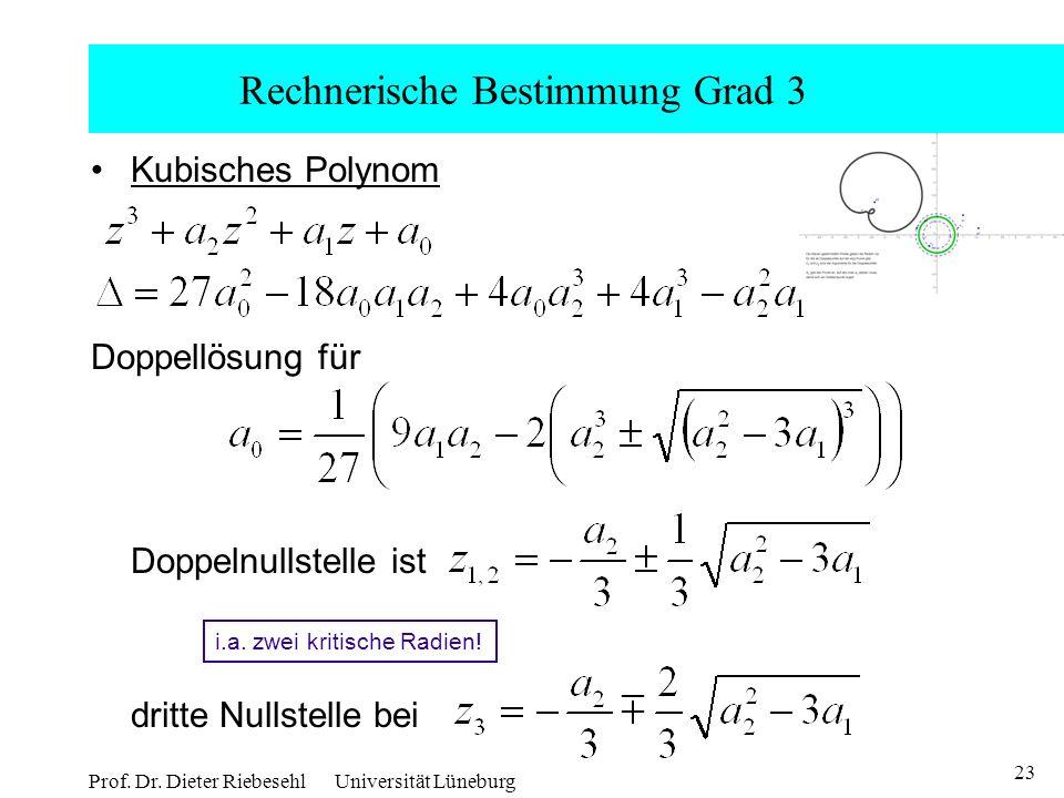 Rechnerische Bestimmung Grad 3