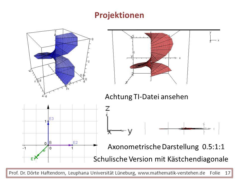 Projektionen Achtung TI-Datei ansehen