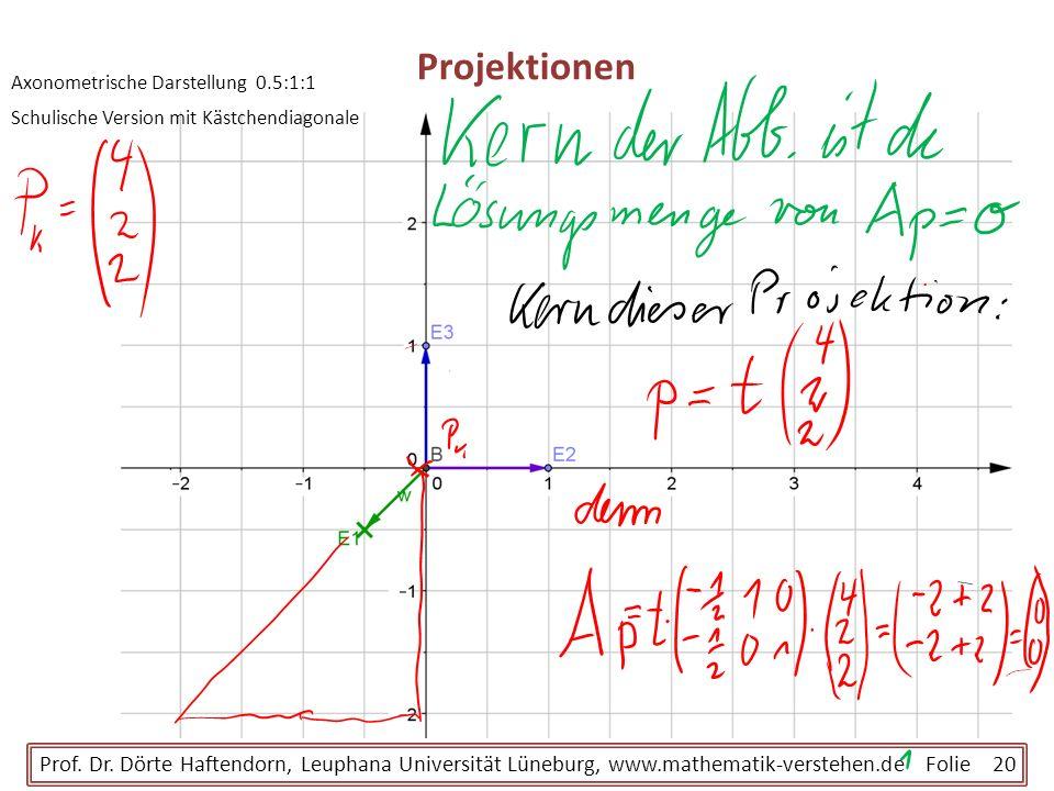 Projektionen Axonometrische Darstellung 0.5:1:1. Schulische Version mit Kästchendiagonale.