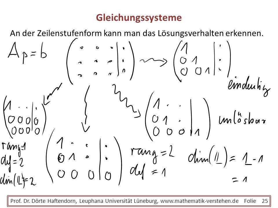 Gleichungssysteme An der Zeilenstufenform kann man das Lösungsverhalten erkennen.