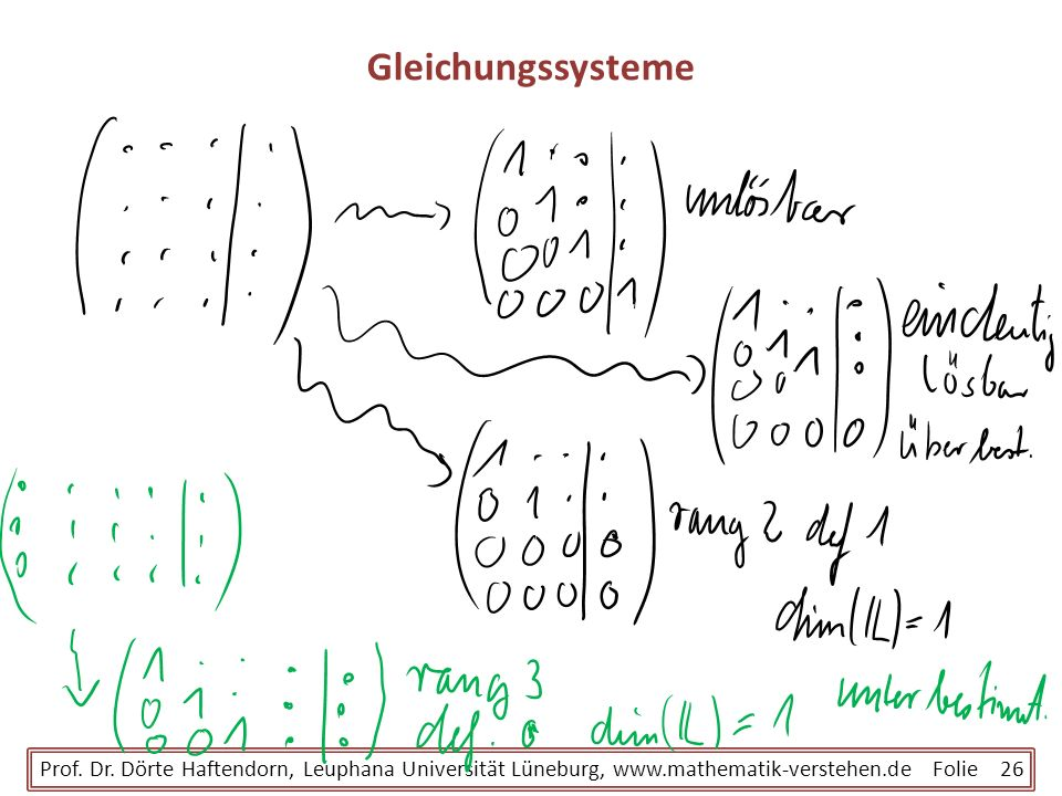 GleichungssystemeProf.Dr.