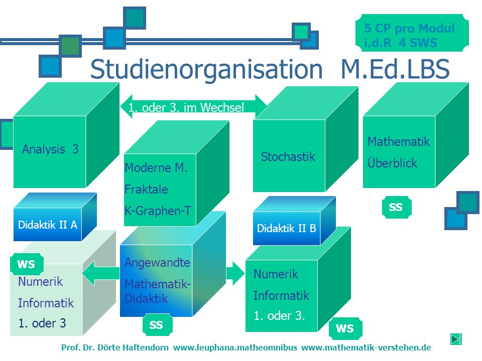 Studienorganisation M.Ed.LBS