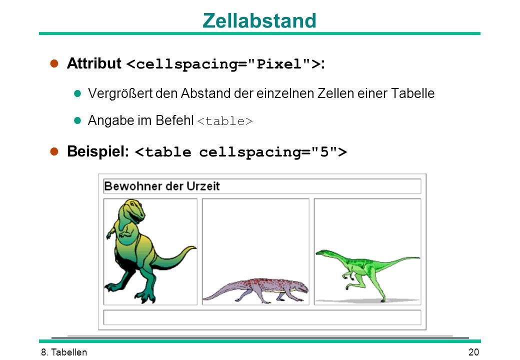 Zellabstand Attribut <cellspacing= Pixel >:
