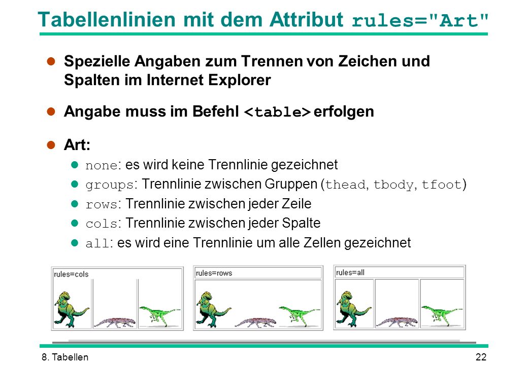 Tabellenlinien mit dem Attribut rules= Art