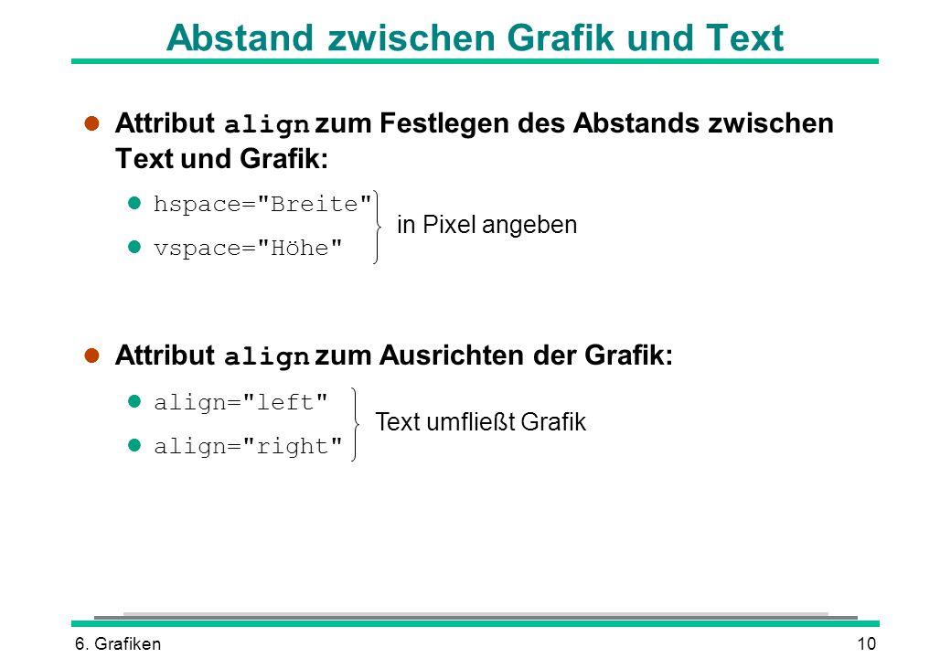 Abstand zwischen Grafik und Text