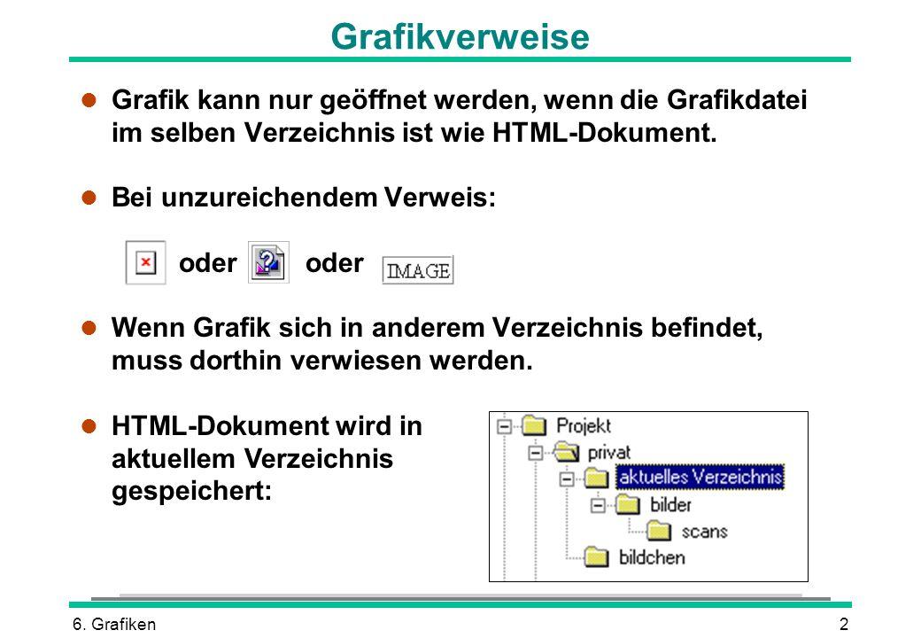 Grafikverweise Grafik kann nur geöffnet werden, wenn die Grafikdatei im selben Verzeichnis ist wie HTML-Dokument.