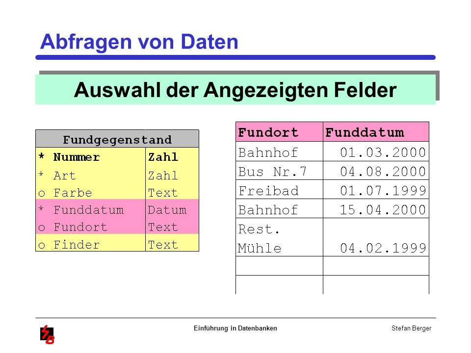 Auswahl der Angezeigten Felder Einführung in Datenbanken