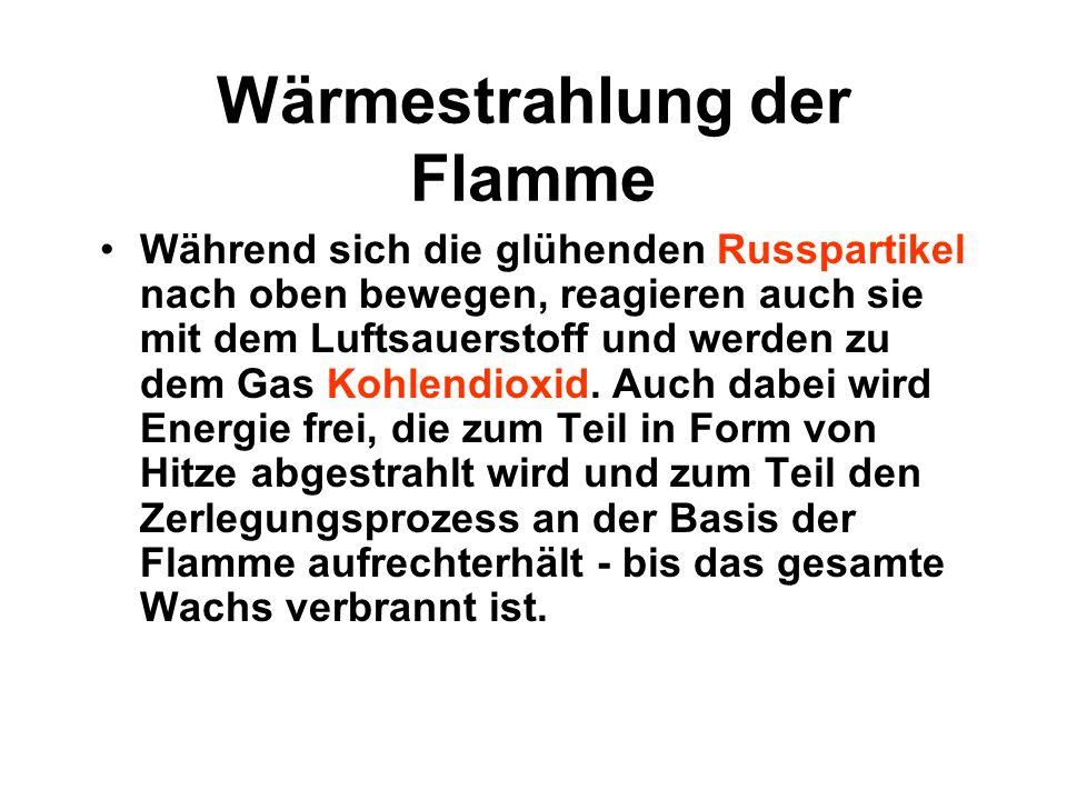 Wärmestrahlung der Flamme