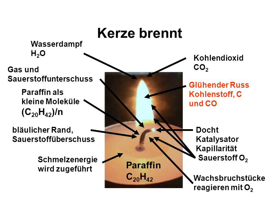 Kerze brennt (C20H42)/n Paraffin C20H42 Wasserdampf H2O Kohlendioxid