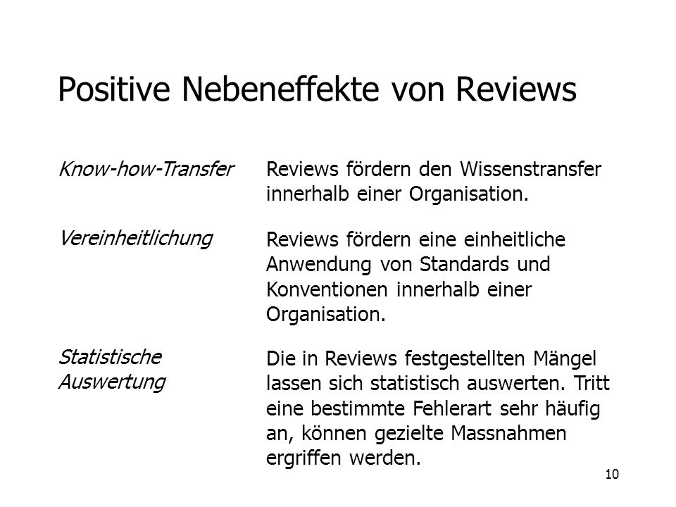 Positive Nebeneffekte von Reviews
