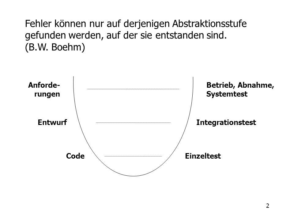 Fehler können nur auf derjenigen Abstraktionsstufe gefunden werden, auf der sie entstanden sind. (B.W. Boehm)