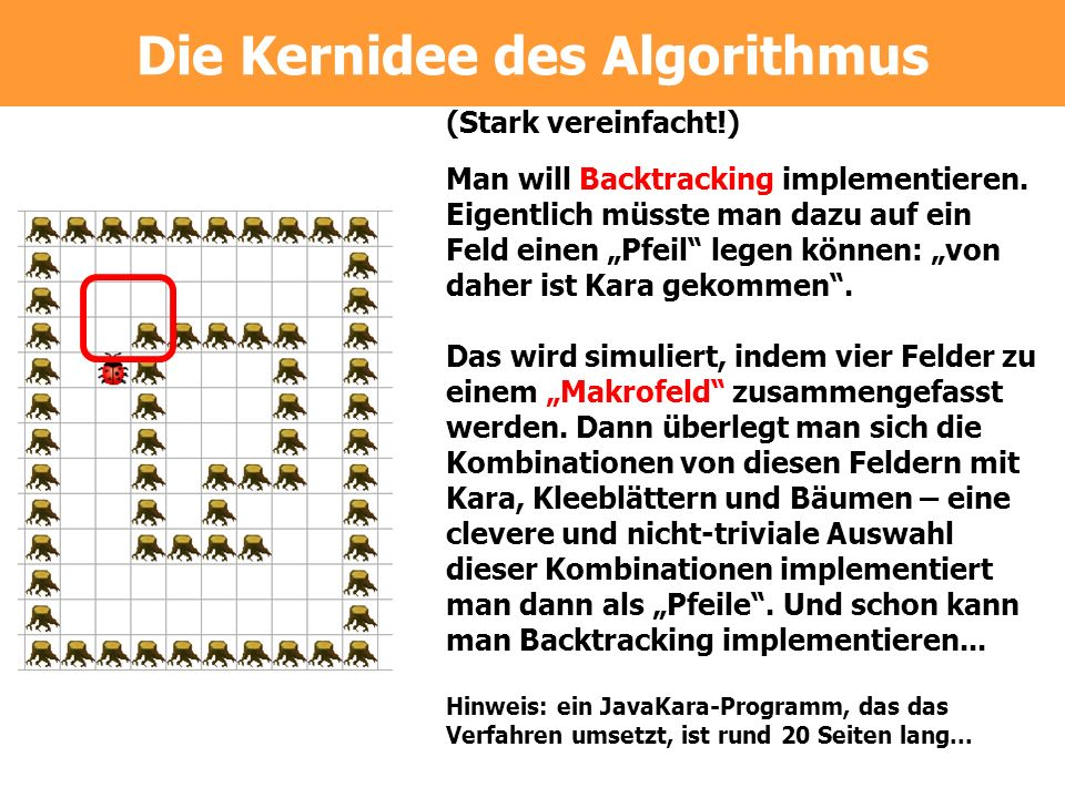 Die Kernidee des Algorithmus