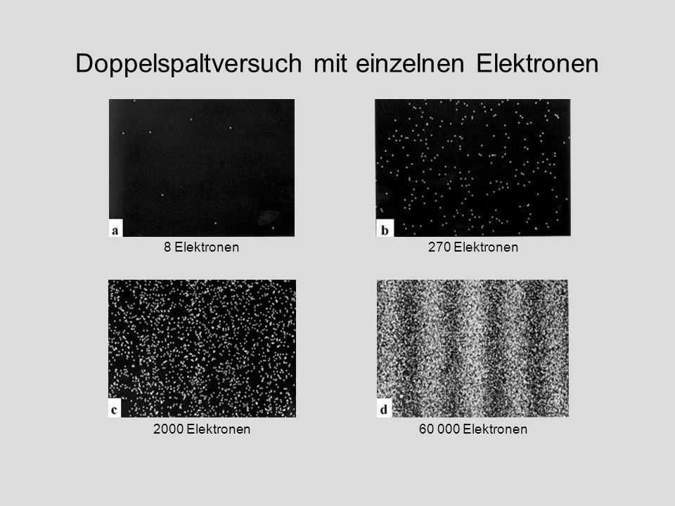 Doppelspaltversuch mit einzelnen Elektronen