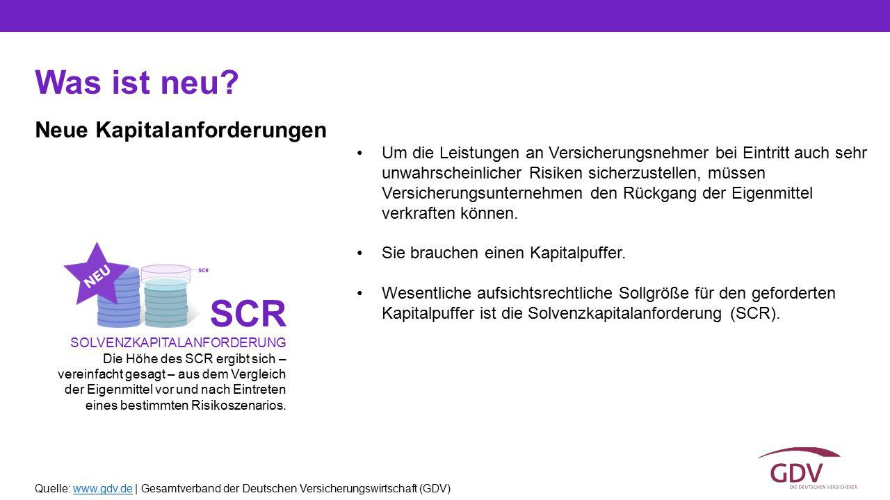 SCR Was ist neu Neue Kapitalanforderungen