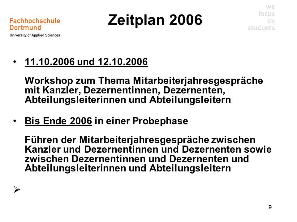 Zeitplan 2006