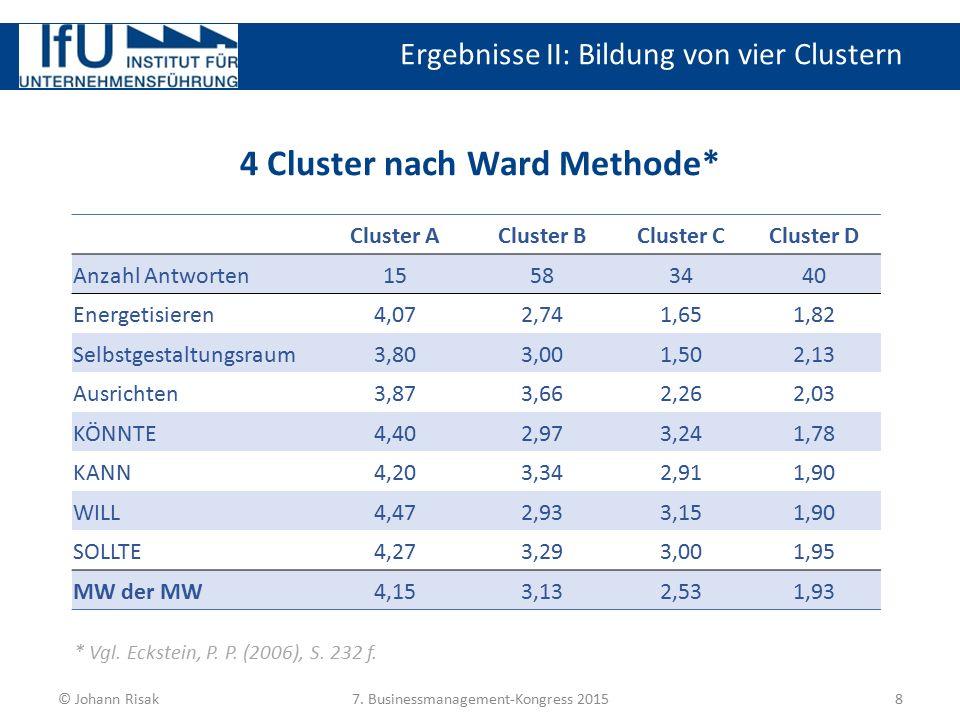 Ergebnisse II: Bildung von vier Clustern