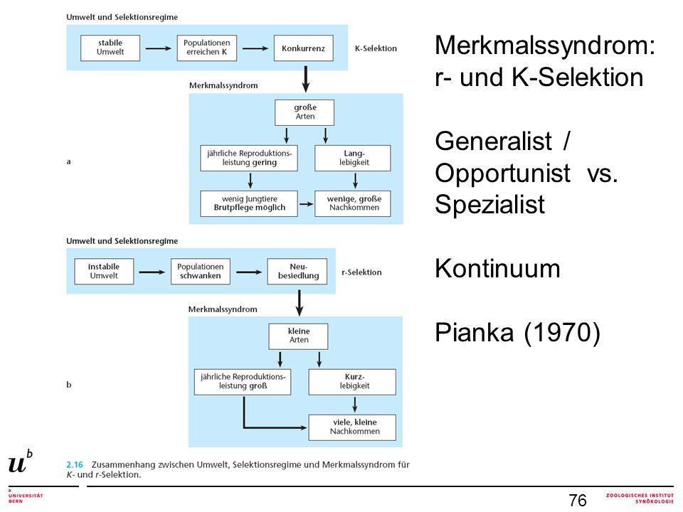 Merkmalssyndrom: r- und K-Selektion Generalist / Opportunist vs