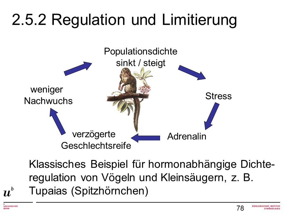 2.5.2 Regulation und Limitierung