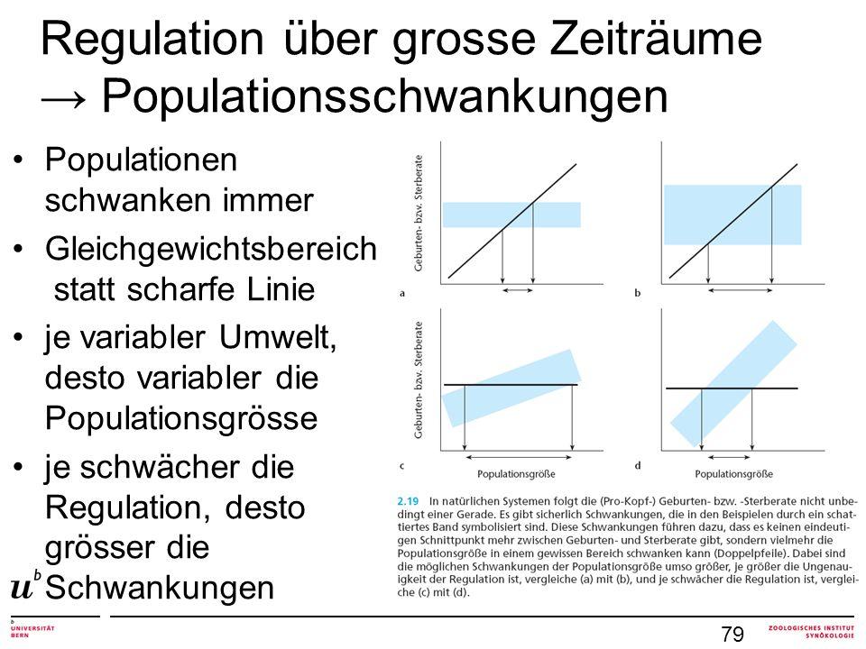 Regulation über grosse Zeiträume → Populationsschwankungen