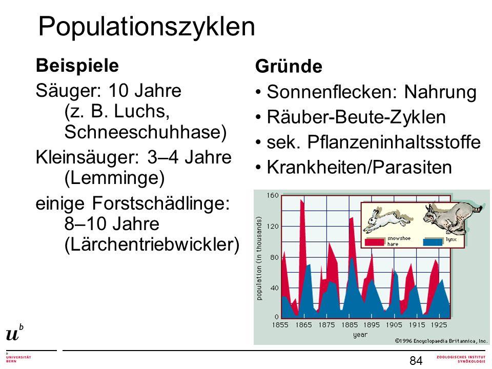 Populationszyklen Beispiele Gründe