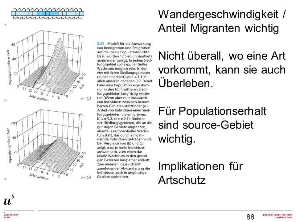Wandergeschwindigkeit / Anteil Migranten wichtig