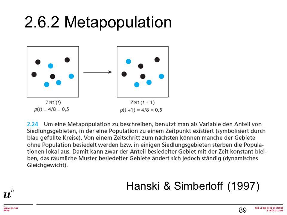 2.6.2 Metapopulation Hanski & Simberloff (1997) 89