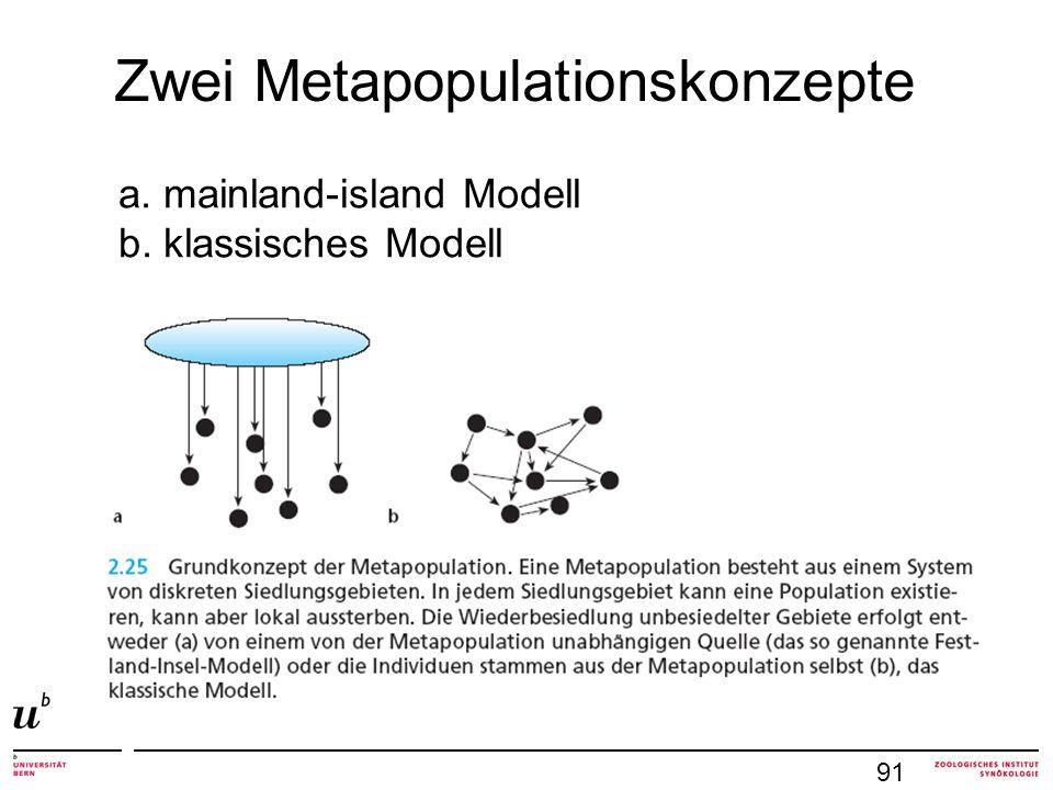 Zwei Metapopulationskonzepte