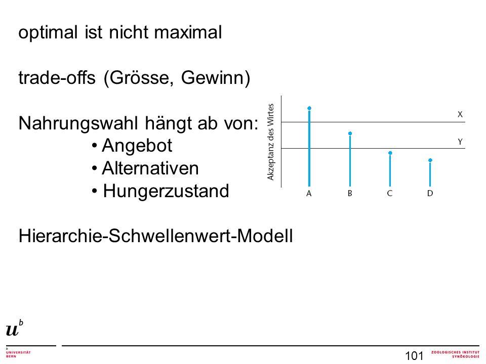 optimal ist nicht maximal trade-offs (Grösse, Gewinn)