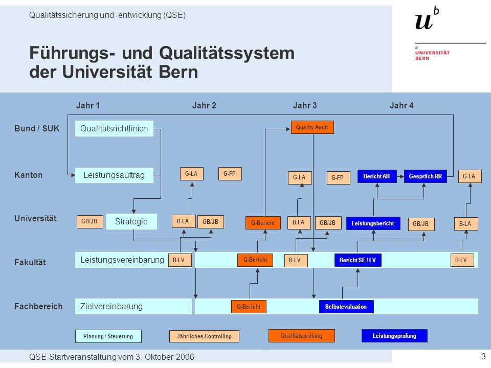 Führungs- und Qualitätssystem der Universität Bern