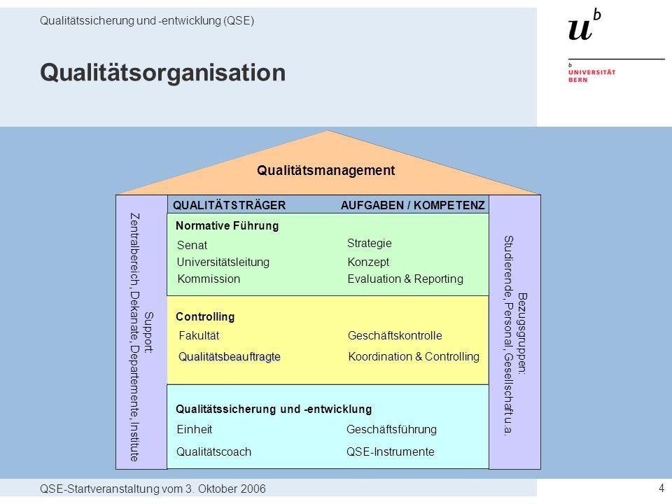 Qualitätsorganisation