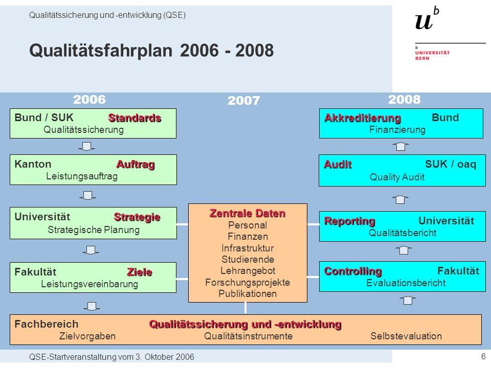 Qualitätsfahrplan 2006 - 2008 2006 Bund / SUK Standards Fakultät Ziele