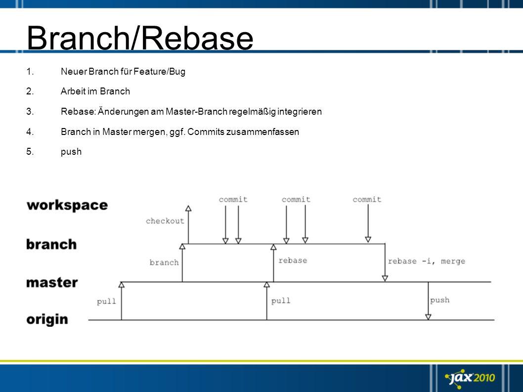 Branch/Rebase Neuer Branch für Feature/Bug Arbeit im Branch