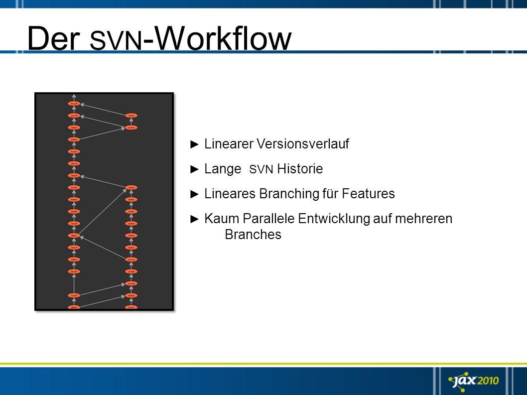 Der SVN-Workflow ► Linearer Versionsverlauf ► Lange SVN Historie