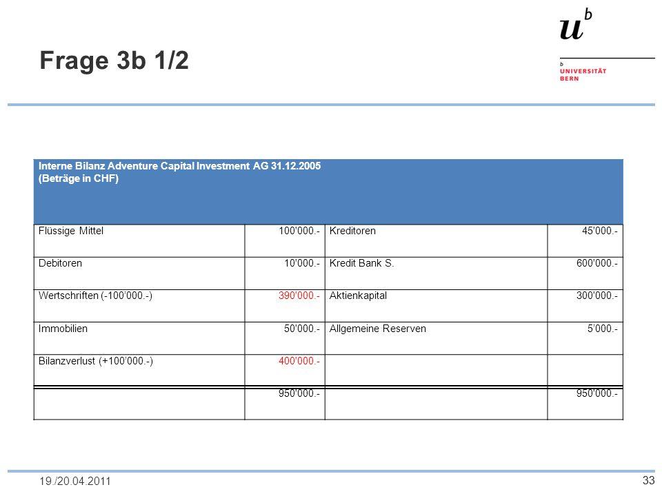 Frage 3b 1/2 Interne Bilanz Adventure Capital Investment AG 31.12.2005. (Beträge in CHF) Flüssige Mittel.