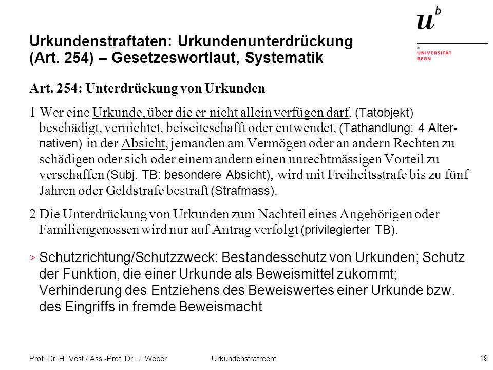 Urkundenstraftaten: Urkundenunterdrückung (Art